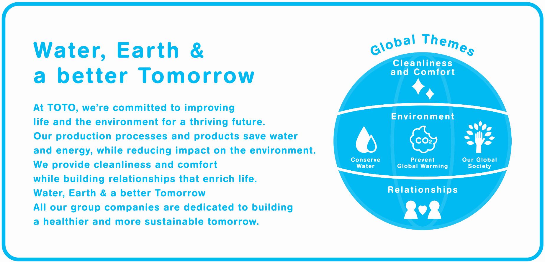 Environment Global Theme (EN)