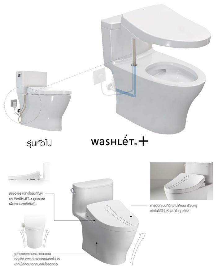 WASHLET+ และ EWATER+ … ง่ายกว่าเดิม เพิ่มเติมคือความสบาย 6