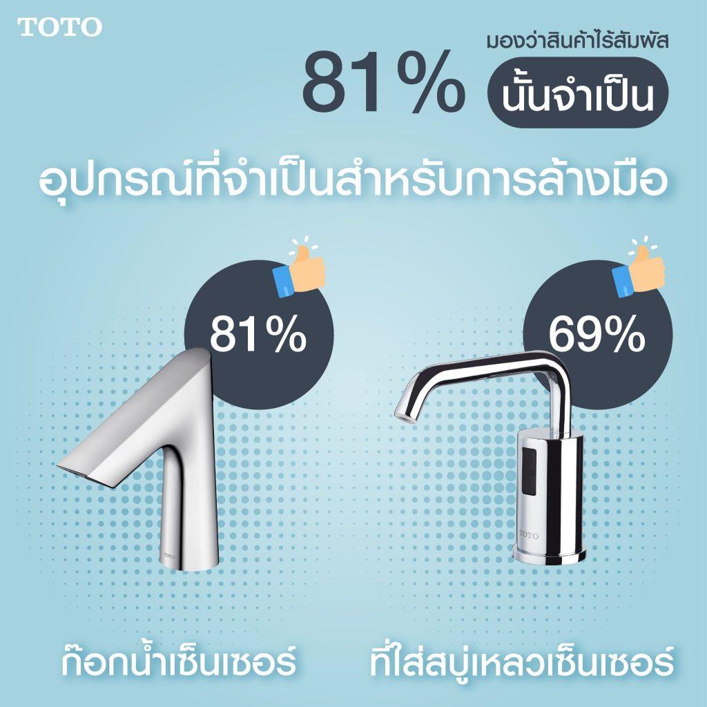 เปิดโพลการใช้ห้องน้ำสาธารณะ ที่คุณอาจไม่เคยรู้มาก่อน! 5