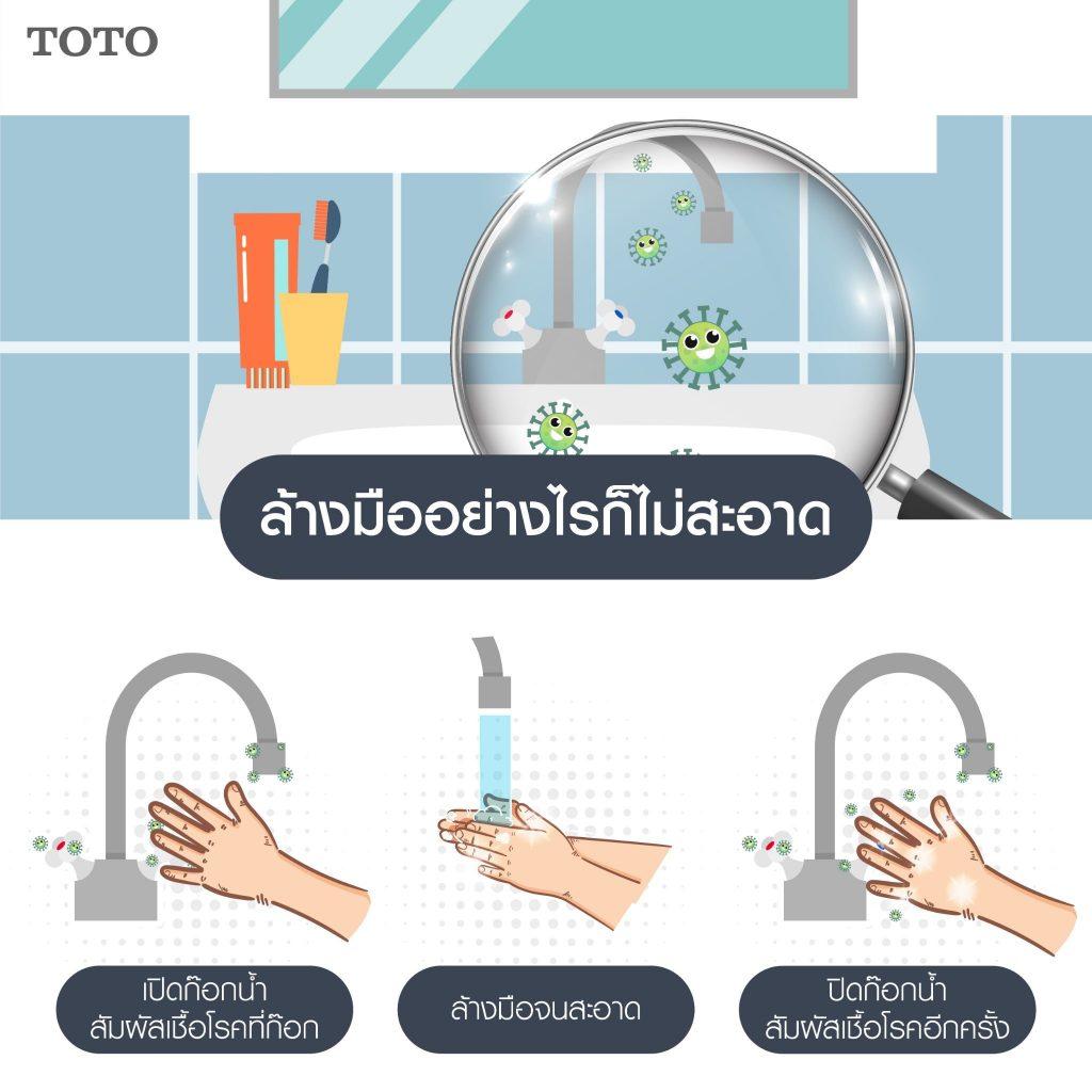 เปิดโพลการใช้ห้องน้ำสาธารณะ ที่คุณอาจไม่เคยรู้มาก่อน! 3